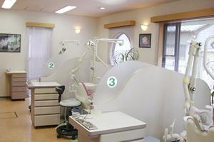松下歯科医院photo